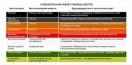 Таблица цветов для сравнительного анализа, ламинированная